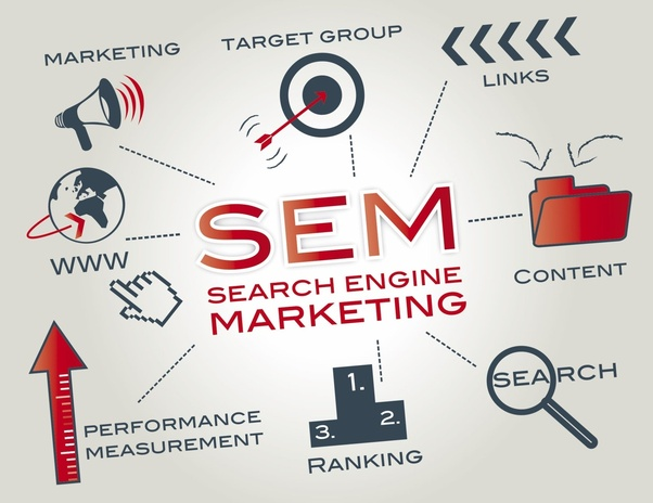 SEM Albanny Technologies - Web Design and Digital Marketing company