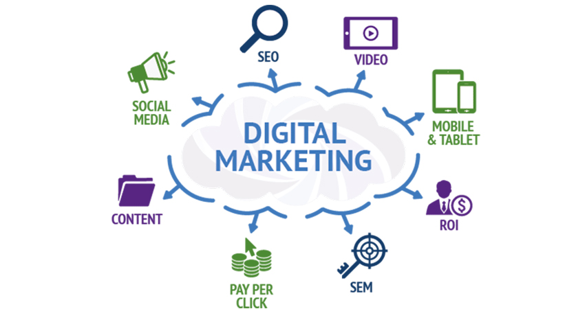 digitalmarketing Albanny Technologies - Web Design and Digital Marketing company