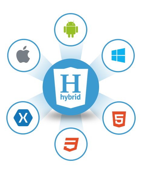hybrid app development Albanny Technologies - Web Design and Digital Marketing company